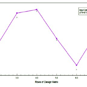 (PDF) Arc Voltage in Gas Metal Arc Welding: A New Approach