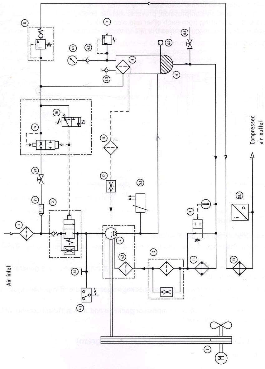 Pipe and instrumentation (inside compressor cabinet