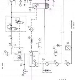 2 pipe and instrumentation inside compressor cabinet diagram of sm 8 compressor system [ 850 x 1183 Pixel ]