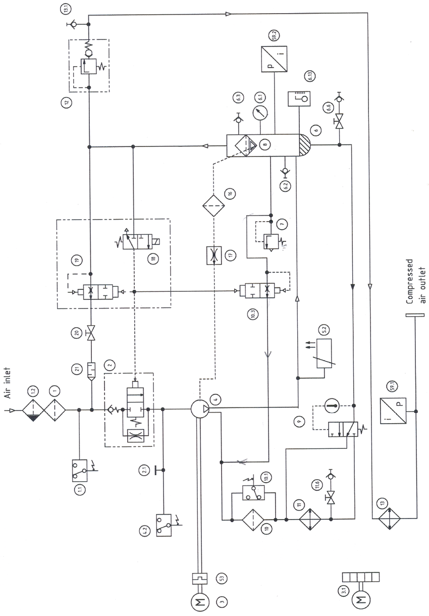 Piping and instrumentation diagram (inside compressor