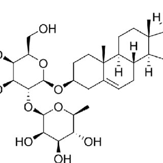 (PDF) Onion ( Allium cepa L.): Chemistry and Human Health