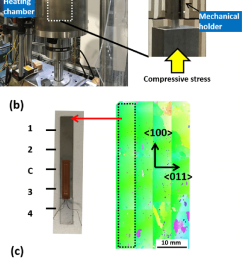 a left mts load frame with a heating chamber right fe ga strips download scientific diagram [ 720 x 1268 Pixel ]