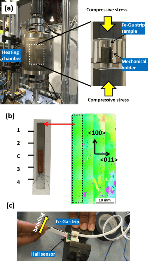 small resolution of  a left mts load frame with a heating chamber right fe ga strips download scientific diagram