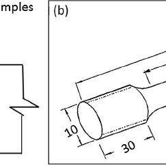 Tensile test (a) All weld metal in longitudinal direction