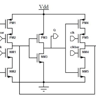 (PDF) Design of high frequency D flip flop circuit for