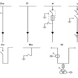 Figure7 Box type oil immersed transformer single line