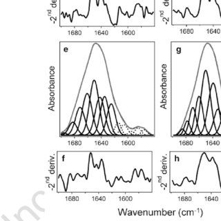 (PDF) Structural Characterization of Membrane Proteins and