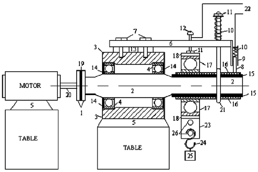 Schematic diagram of rolling element bearing test rig; 1