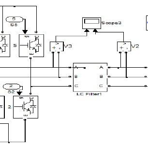 MAT LAB / SIMULINK Block digram of SVPWM based VSI