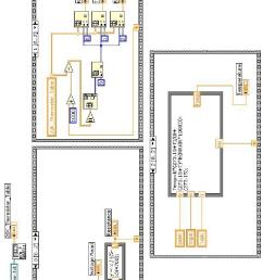 5 labview block diagram showing temperature sensor calculations [ 846 x 1403 Pixel ]