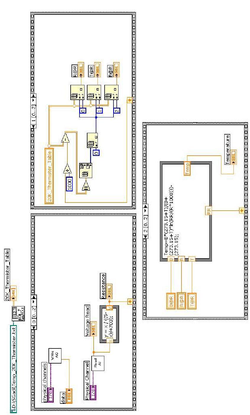 medium resolution of 5 labview block diagram showing temperature sensor calculations