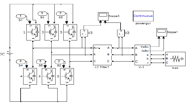 3 phase inverter block diagram