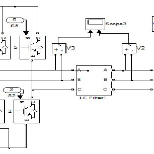 MAT LAB / SIMULINK Block digram of SVPWM based VSI