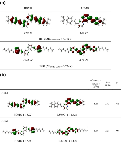 small resolution of  a homo and lumo orbital diagrams along with the homo lumo and e