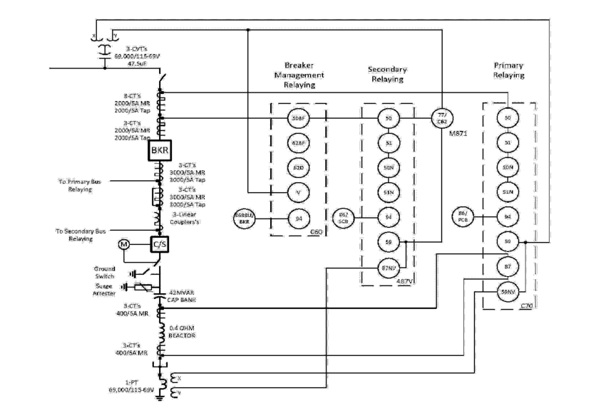 One-line diagram of protective relaying for the capacitor