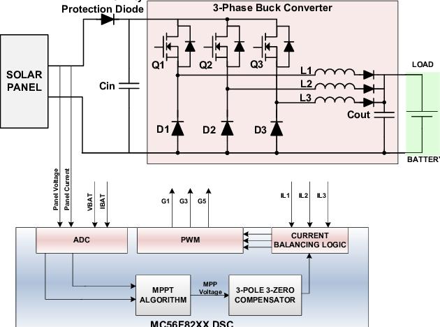 Buck Converter Schematic