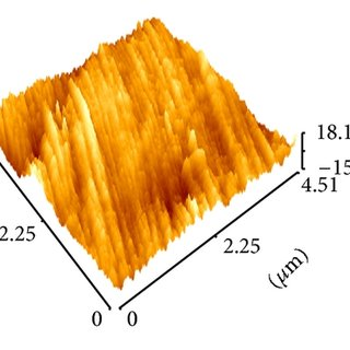 (a) Cyclic voltammogram of carbon steel immersed in 3.5%