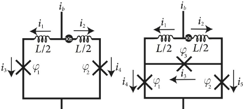 Schematic diagram of a single DC SQUID (left) and a single