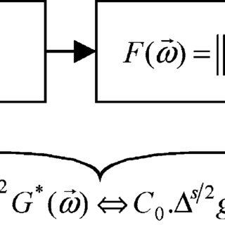 (PDF) Sage D, Neumann FR, Hediger F, Gasser SM, Unser M