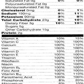 Nutrition Facts panel from a US ready-to-eat cereal