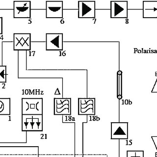 (PDF) Microwave Spectroscopy of Alkaloids: the