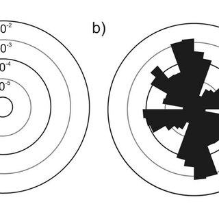 (PDF) Prognose von Bruchsystemen und Permeabilität im