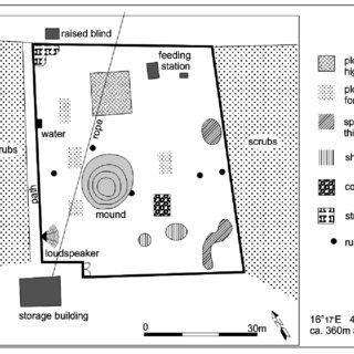 (PDF) Influence of Anthropogenic Disturbances on Activity
