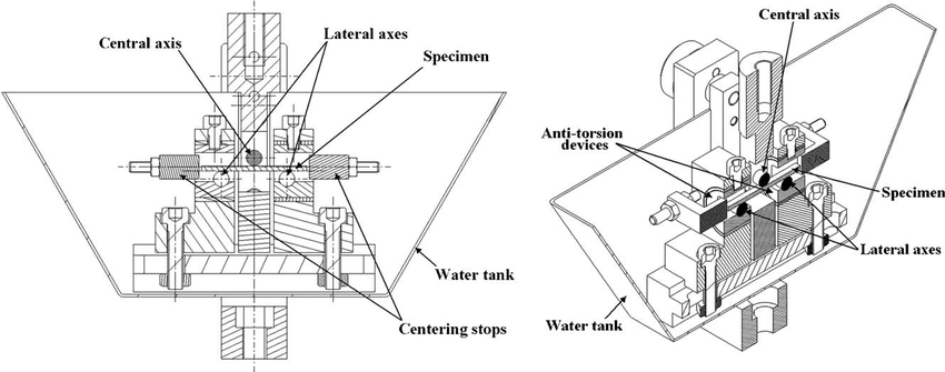 Technical drawing of the 3 point-bending assembly used for
