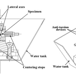 (PDF) Effect of CoJet sandblasting on fatigue data for Y