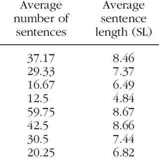 (PDF) Effects of a Whole-Class Reading Program Designed