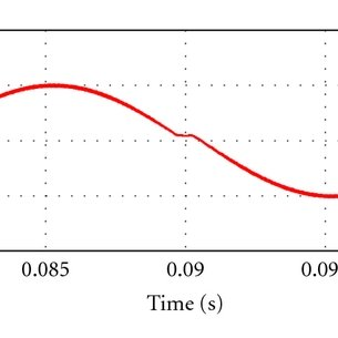 Pv Cell Diagram PV Grounding Diagrams Wiring Diagram ~ Odicis