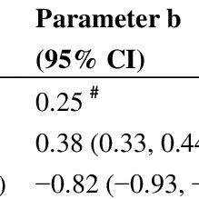 (PDF) Humidity and Gravimetric Equivalency Adjustments for