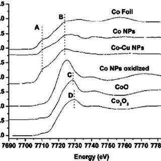 Scheme of the polymer shell by the thermal decomposition