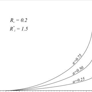 (PDF) Relative Permeability From Capillary Pressure