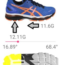 side view top and bottom view bottom of the shoe pronation [ 850 x 1457 Pixel ]