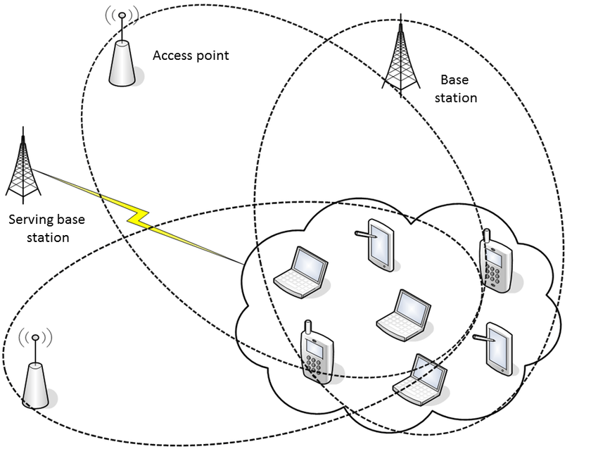 Network topology built upon multiple mobile networks with