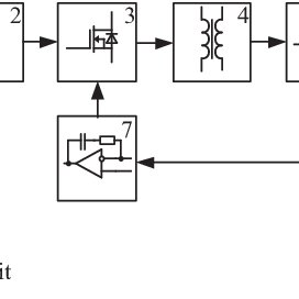 (PDF) Development of single-phase high-power factor