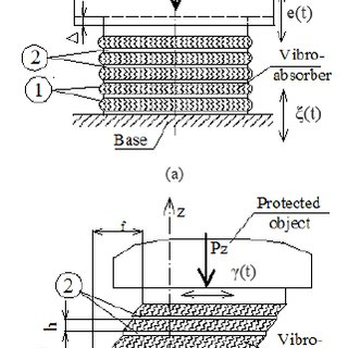 Scheme of the installed absorbers: (a) anti-vertical