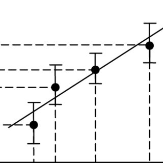 Figure: The schematic of Abbe's refractometer According to