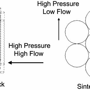 (a) schematics of heat and coolant flows for an electronic