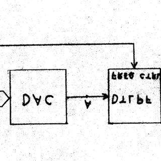 (PDF) A MICROCONTROLLER BASED MSK GENERATOR