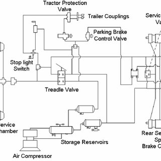 air compressor hook up diagrams color coded automotive wiring truck system diagram - nice place to get