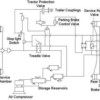 thomas c2 wiring diagram 2006 chevy cobalt ls stereo bus air brake schematic great installation of pdf modeling the pneumatic subsystem an s cam system rh researchgate net school diagrams