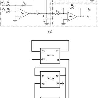 (PDF) An experimental study on SC-CNN based canonical Chua