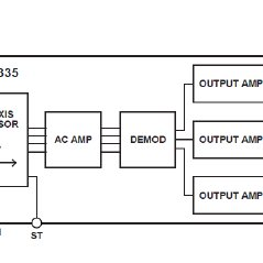 (PDF) Demonstration of self-powered accelerometer using