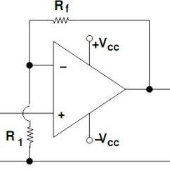 Circuit Diagram Of Non Inverting Amplifier 99 F350 Headlight Wiring Ic 741 Download Scientific