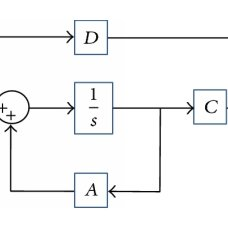 Diagram of double acting pneumatic actuator system