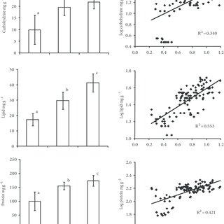 (PDF) Fatima et al., 2013 TJZf