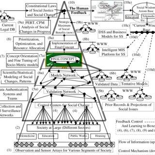 (PDF) KnoOpp&InfEthics(SVA,SSE)