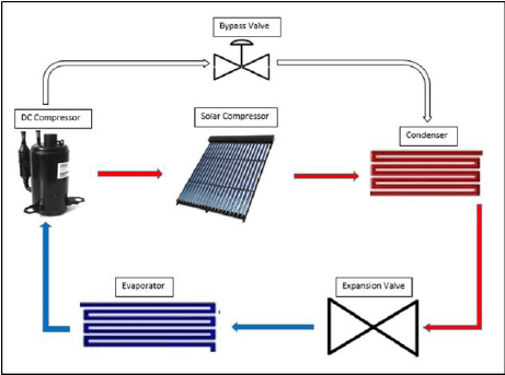 Heat Pump Electrical Diagram Solar Hybrid Air Conditioning System 3 Download
